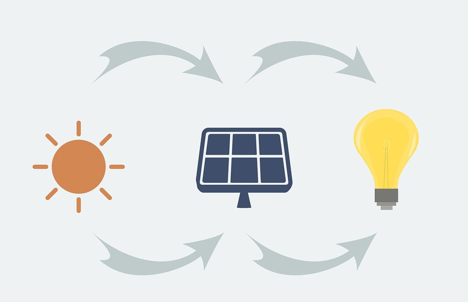 Solar Energy and its importance